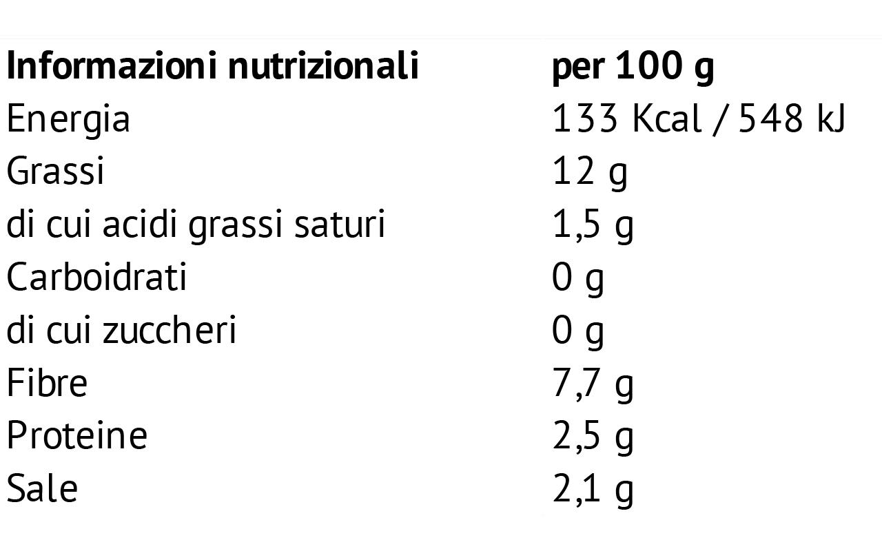 Compagnia del Pesto Genovese_Paté di Carciofi