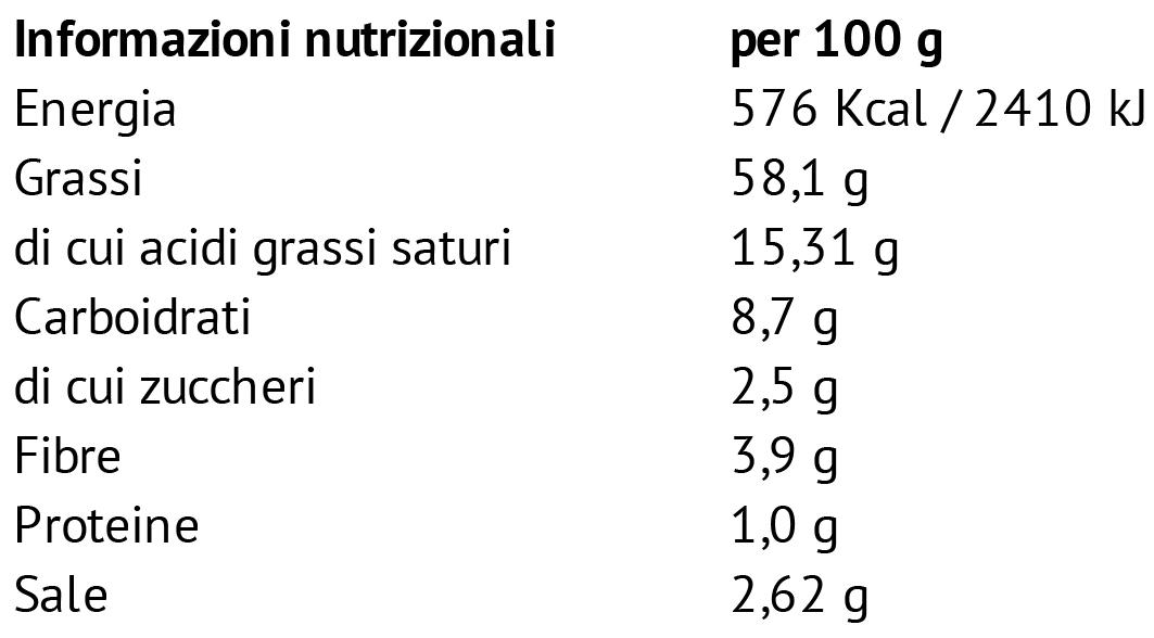 Compagnia del pesto genovese_pesto rosso_nutrizionale